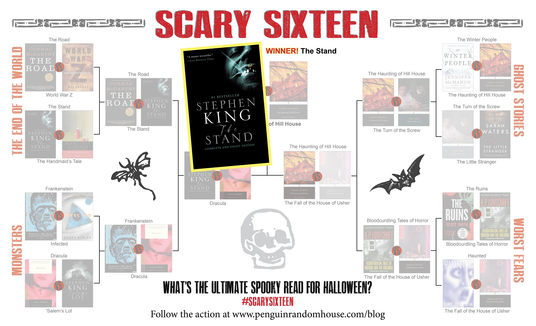 Scary Sixteen - WINNER