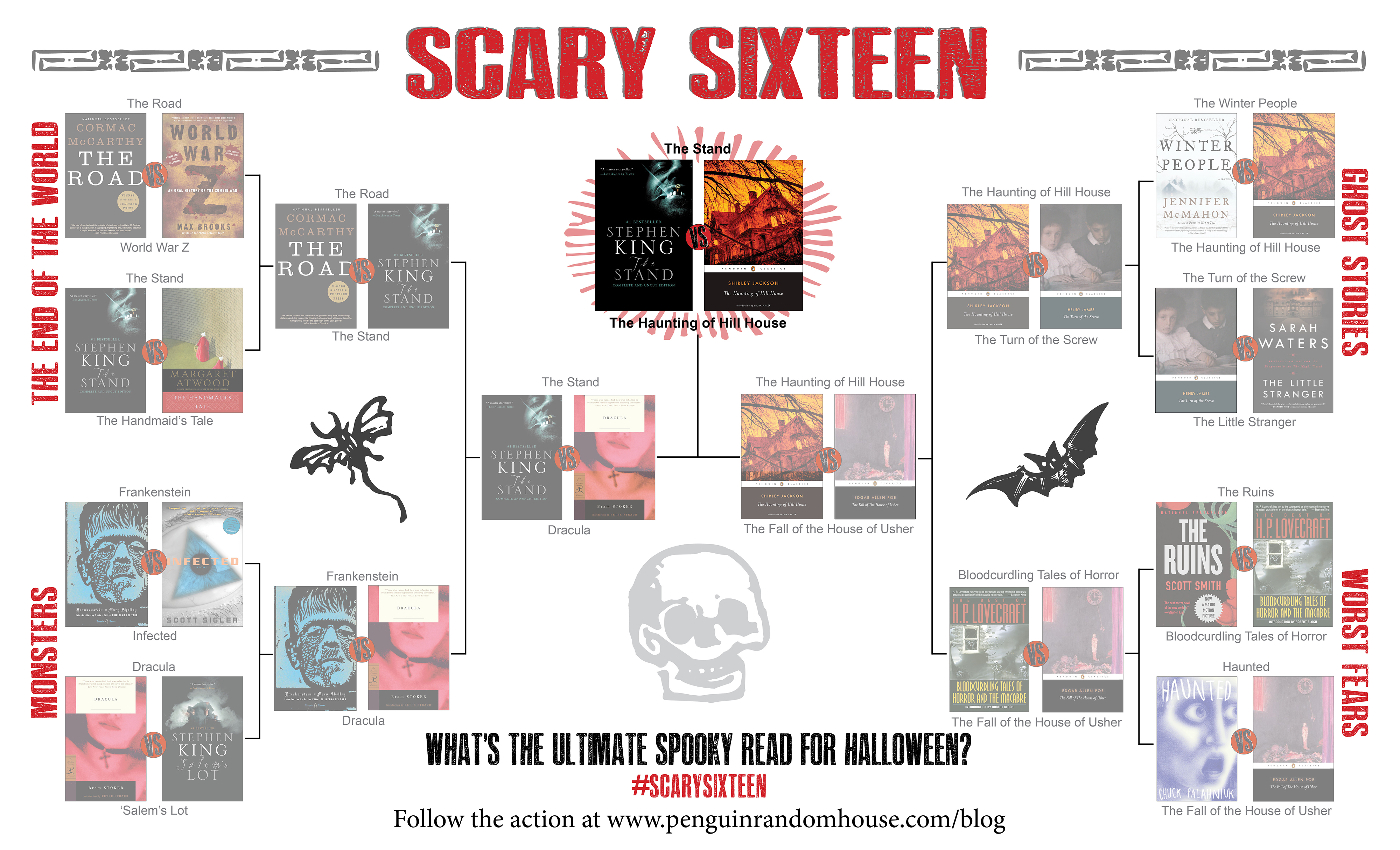 Scary Sixteen - FINAL TWO