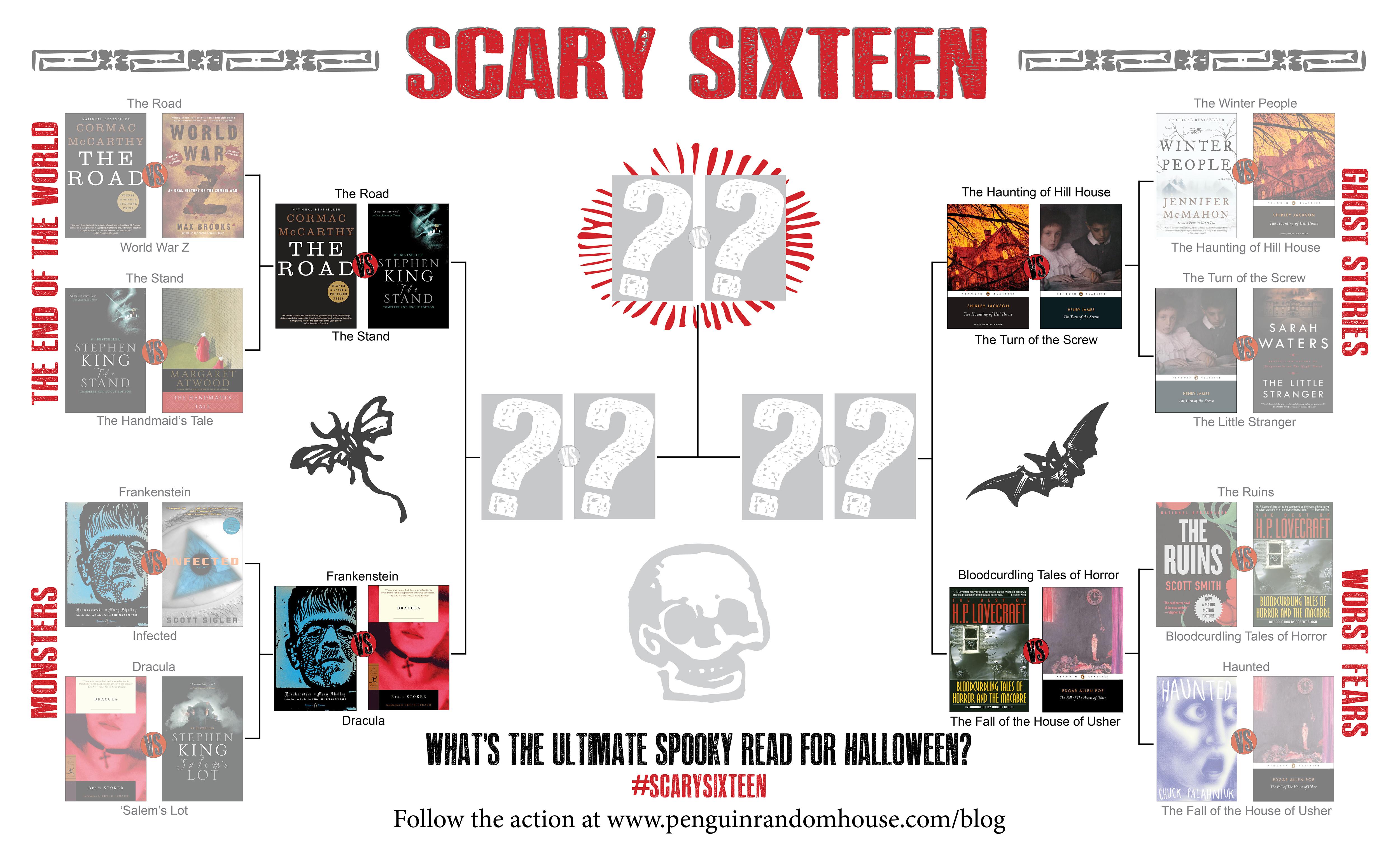 Scary Sixteen